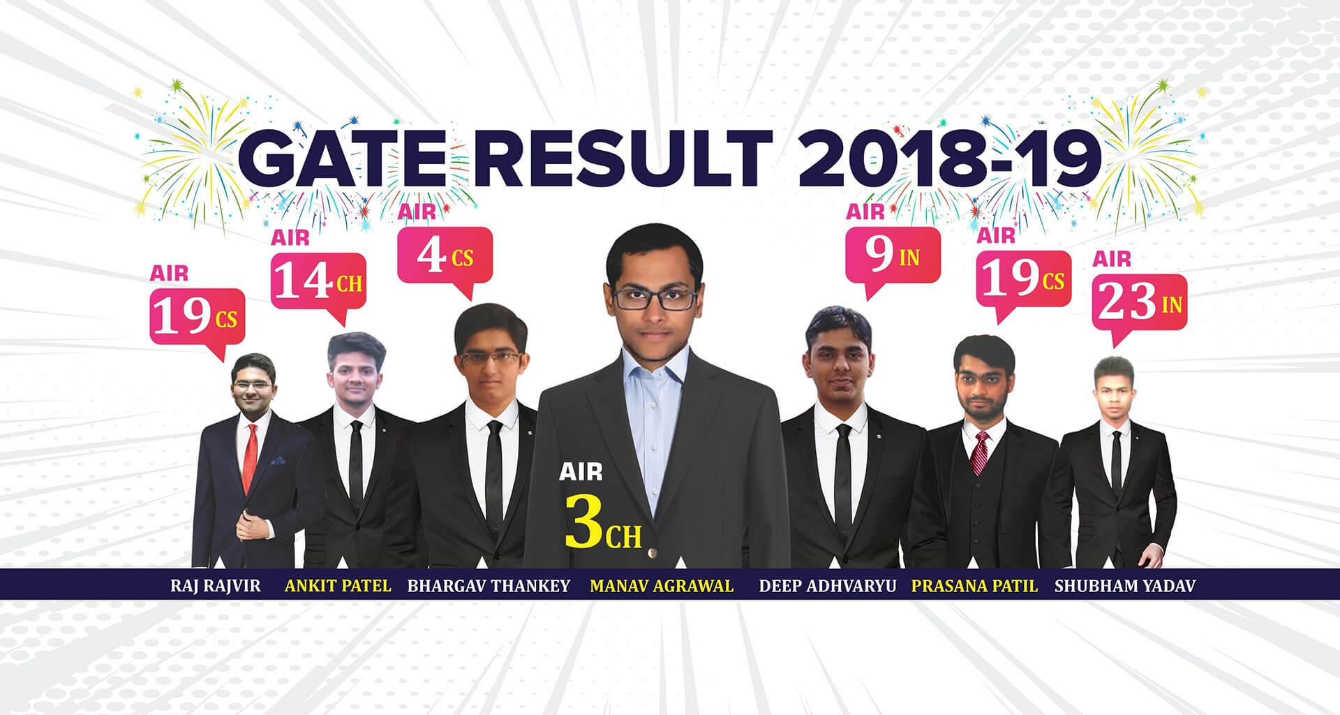 ICE GATE Institute Result 2018-2019